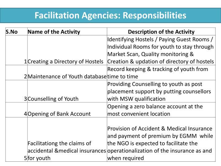 Facilitation Agencies: Responsibilities