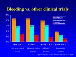 bleeding vs other clinical trials