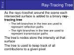 ray tracing tree