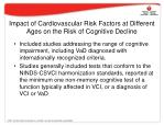 impact of cardiovascular risk factors at different ages on the risk of cognitive decline
