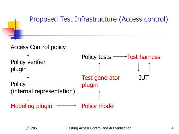 Policy tests
