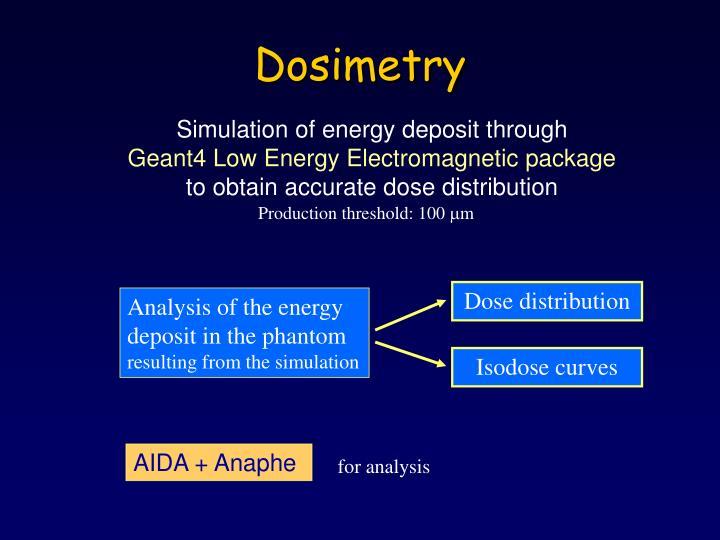 Dose distribution