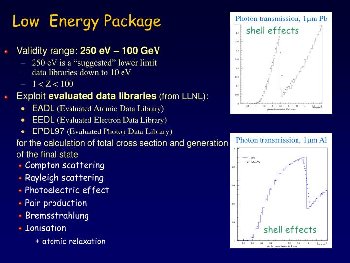Low  Energy Package