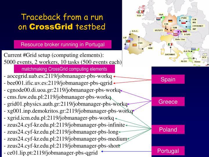 Current #Grid setup (computing elements):