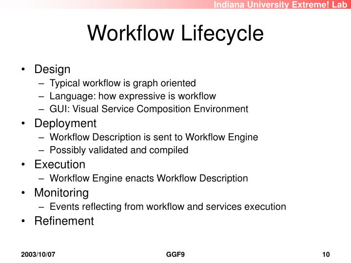 Workflow Lifecycle