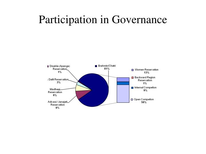 Participation in Governance