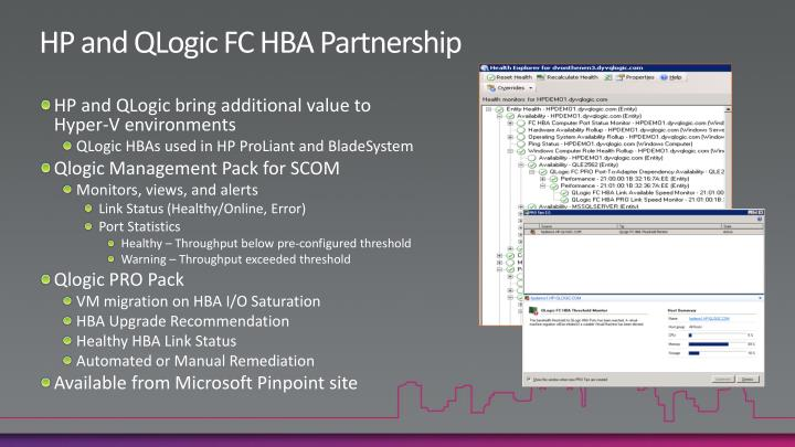 HP and QLogic FC HBA Partnership