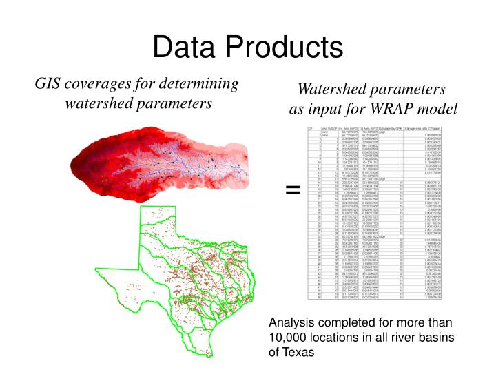 Data Products