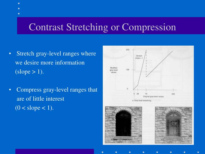 Contrast Stretching or Compression