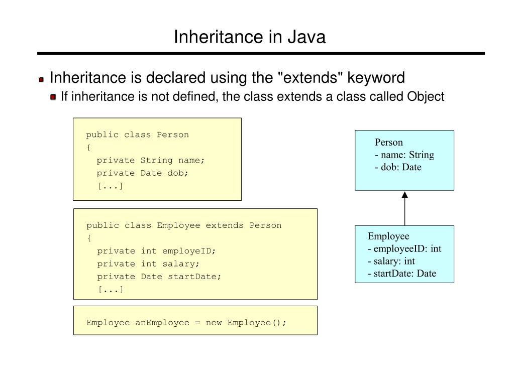 PPT - Inheritance PowerPoint Presentation - ID:1295977