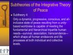 subtheories of the integrative theory of peace3