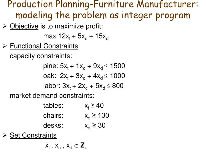 Production Planning-Furniture Manufacturer: modeling the problem as integer program