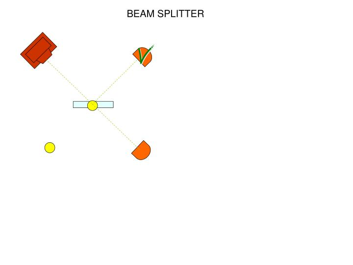 BEAM SPLITTER