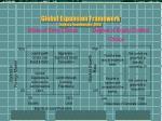 global expansion framework gupta govindarajan 2001