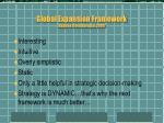 global expansion framework gupta govindarajan 20012