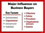 major influences on business buyers1