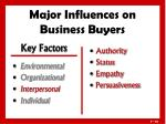 major influences on business buyers2