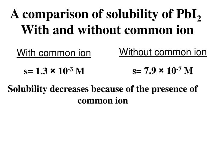 A comparison of solubility of PbI