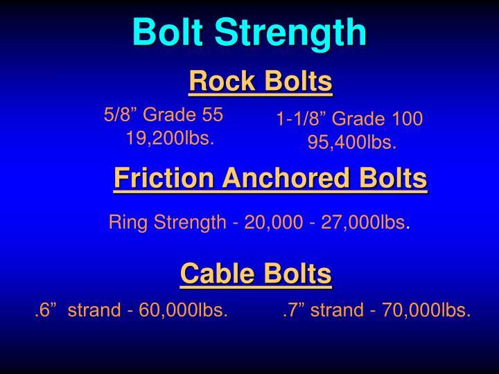 Bolt Strength
