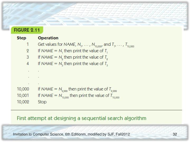Invitation to Computer Science, 6th Editionm, modified by SJF, Fall2012
