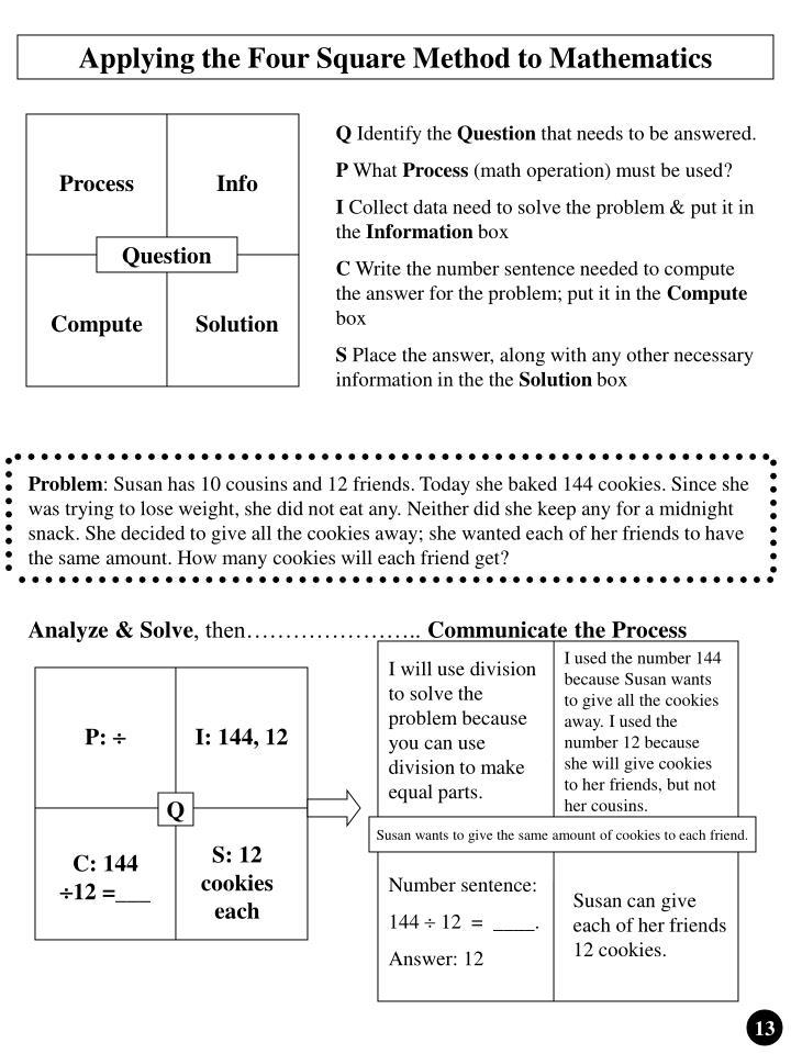 Applying the Four Square Method to Mathematics