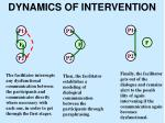 dynamics of intervention