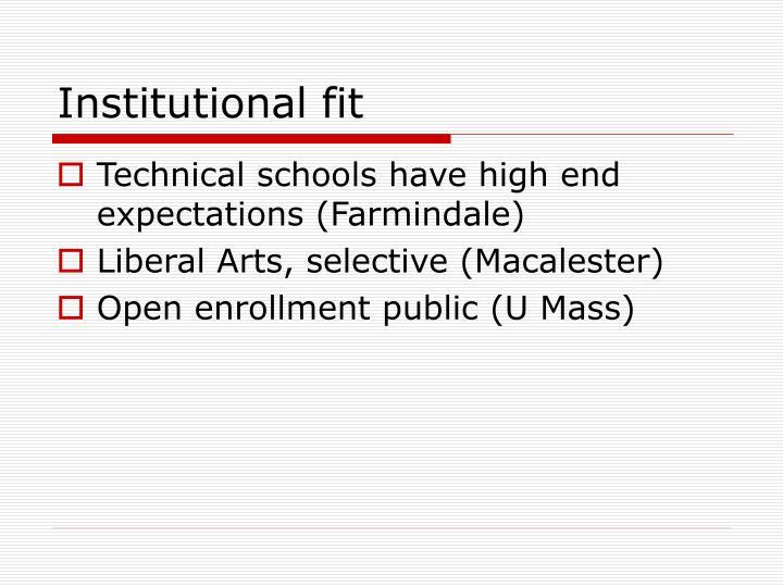 Institutional fit
