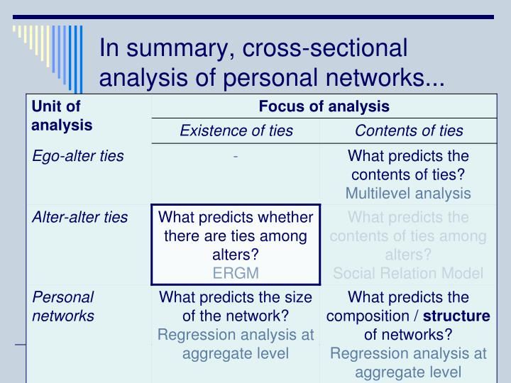 In summary, cross-sectional analysis of personal networks...