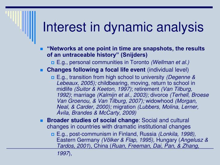 Interest in dynamic analysis
