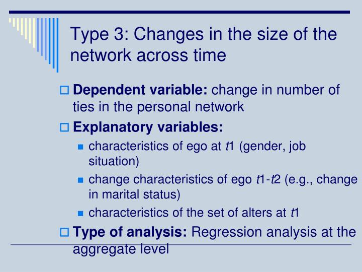 Type 3: Changes in the size of the network across time