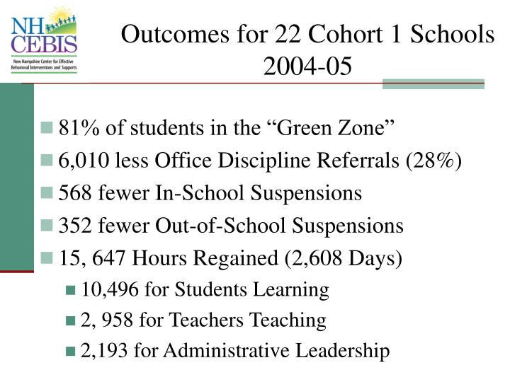 Outcomes for 22 Cohort 1 Schools