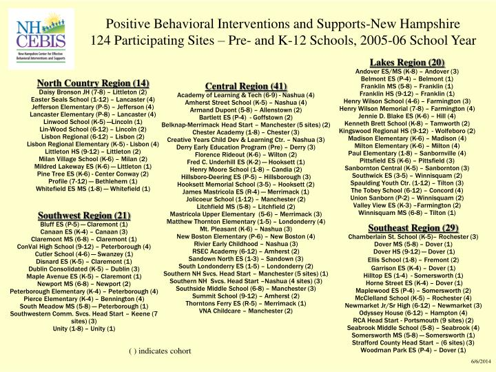 Positive Behavioral Interventions and Supports-New Hampshire
