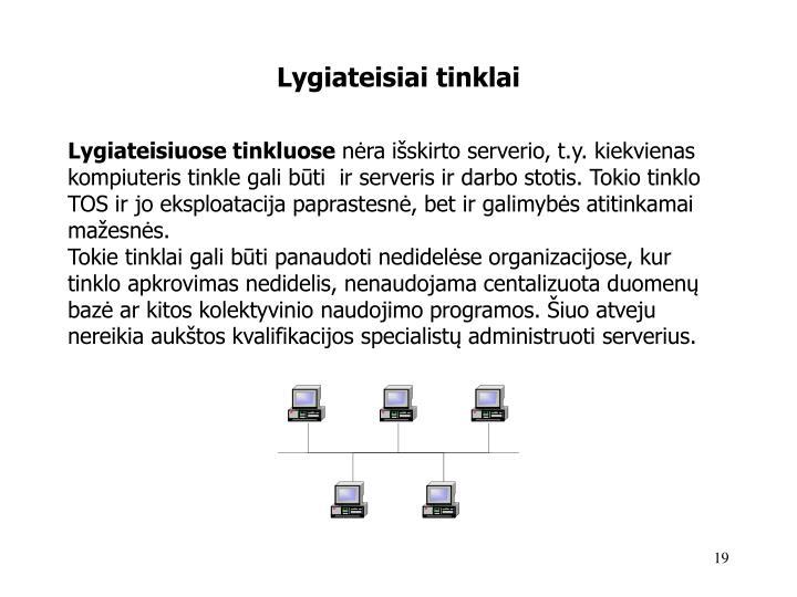 Lygiateisiai tinklai