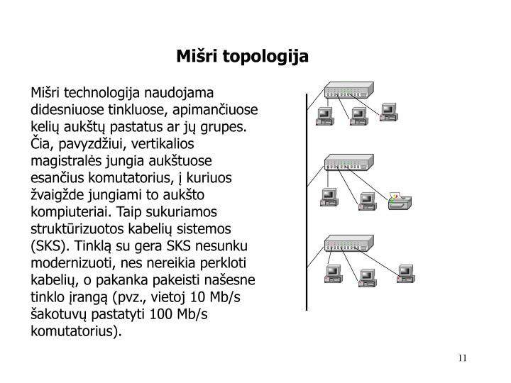 Mišri topologija