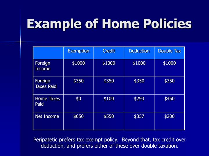 Example of Home Policies