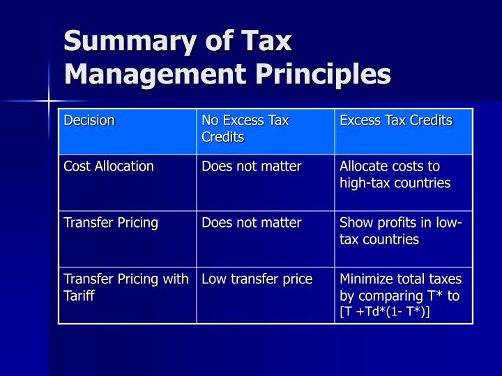 Summary of Tax Management Principles