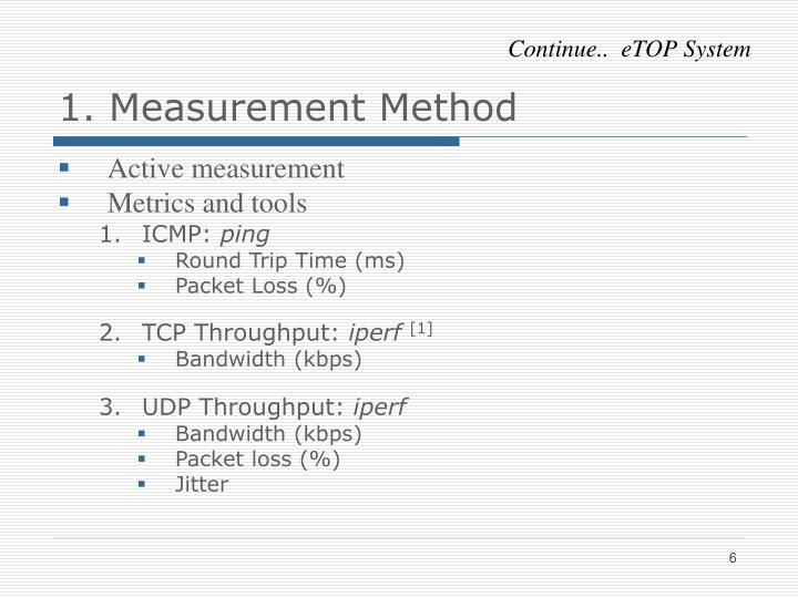 1. Measurement Method