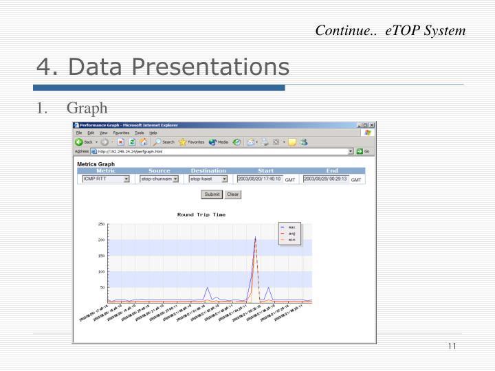 4. Data Presentations
