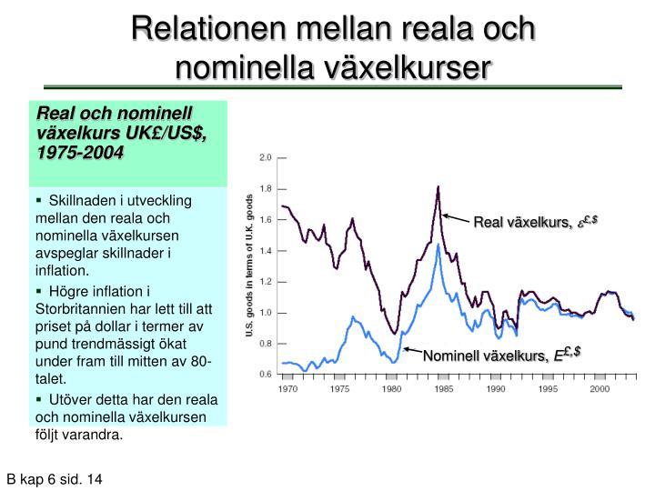 Relationen mellan reala och nominella växelkurser