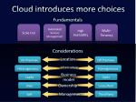 cloud introduces more choices