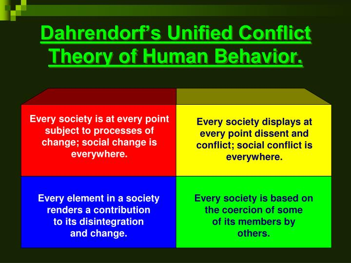 examining erg theory on human behavior The hawthorne effect is a psychological phenomenon in which participants in behavioral studies change their behavior or performance in response to being observed by the individual conducting the.