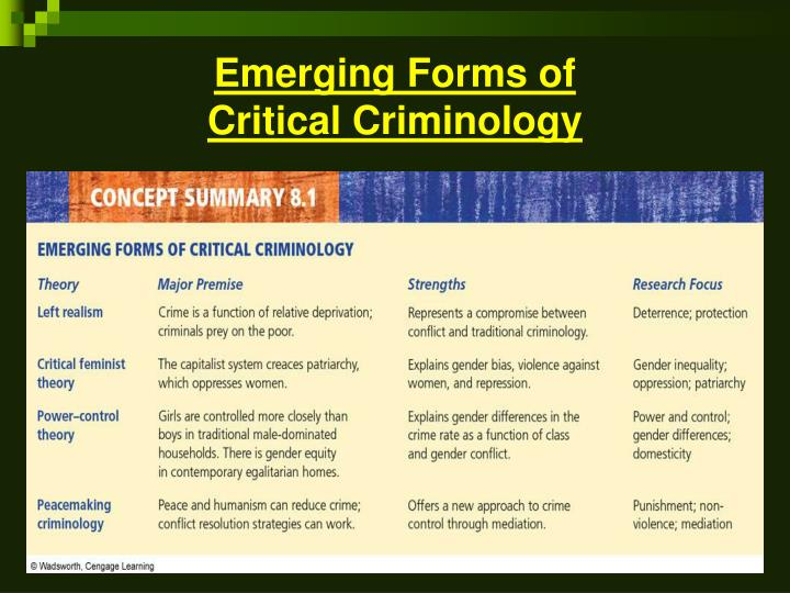 sociology criminology criminological theory and research essay History and societies, crime, law and social change, federal probation, criminology and criminal justice, criminology, british journal of criminology, international journal of criminology and sociological theory (ijcst), action research, ageing and society, american journal of sociology.
