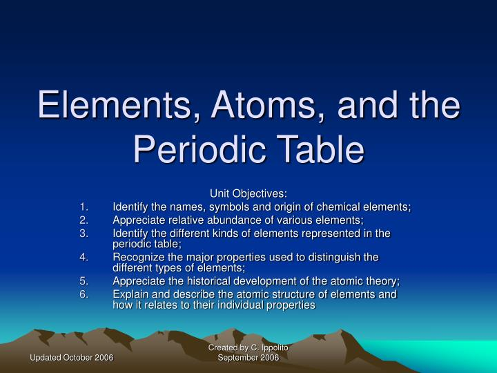 Ppt elements atoms and the periodic table powerpoint elements atoms and the periodic table urtaz Images