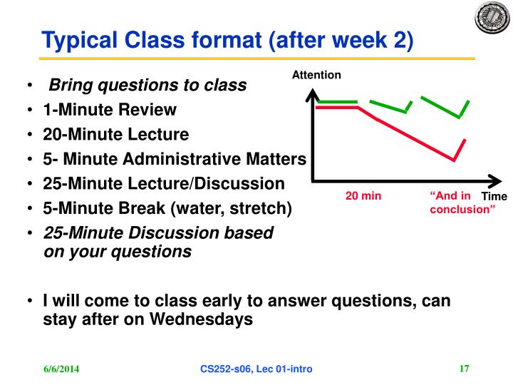 Typical Class format (after week 2)