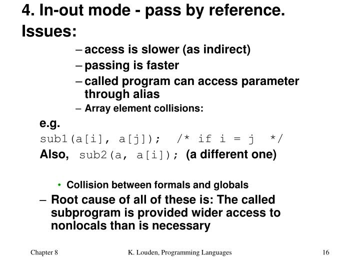 4. In-out mode - pass by reference.