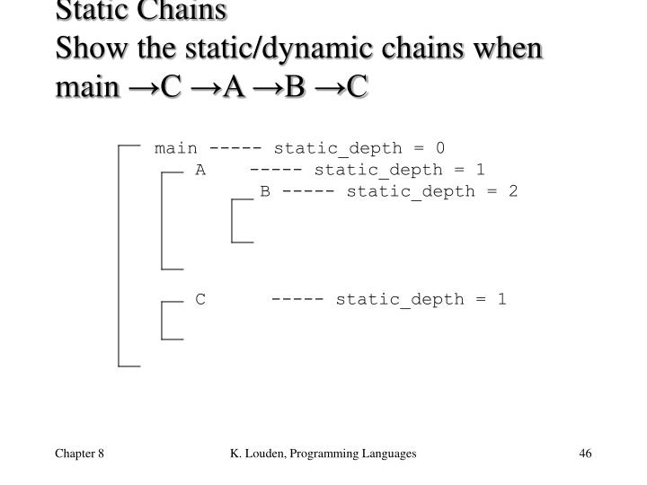 Static Chains
