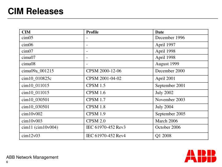 CIM Releases
