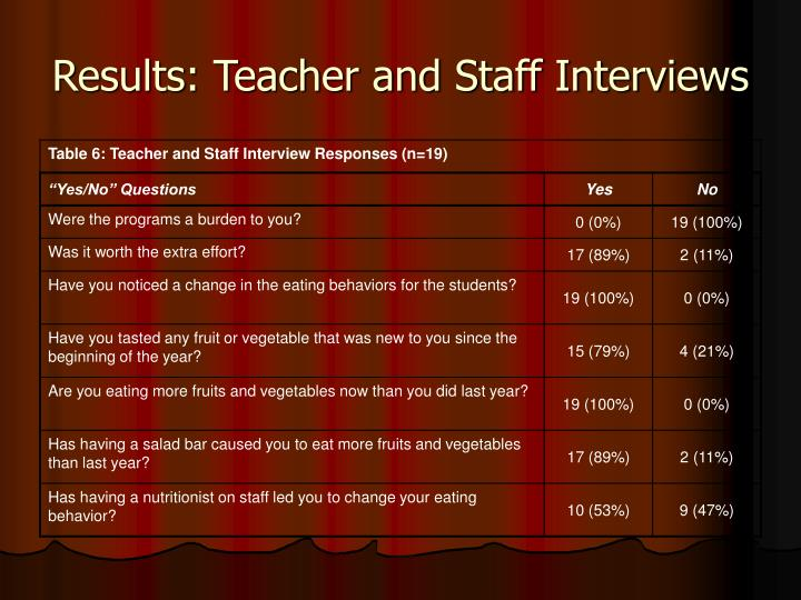 Results: Teacher and Staff Interviews