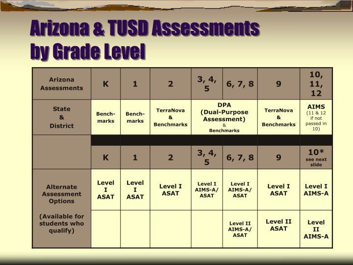 Arizona & TUSD Assessments