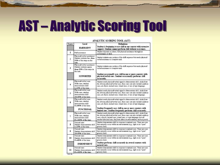 AST – Analytic Scoring Tool